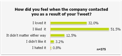 tweet-complaints-1
