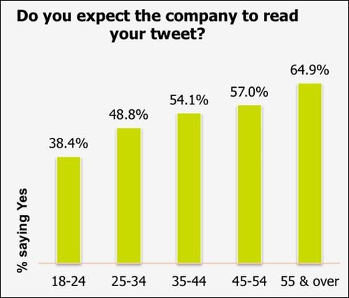 tweet-complaints-2
