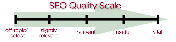seo-quality-scale