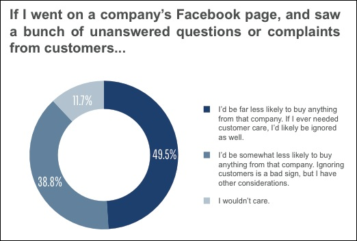 facebook-complaints
