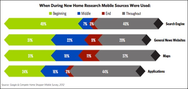 mobile-real-estate-search